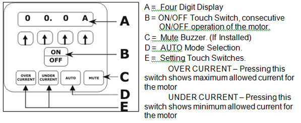 Digital Pump Controller For Dewatering / Sewerage Systems